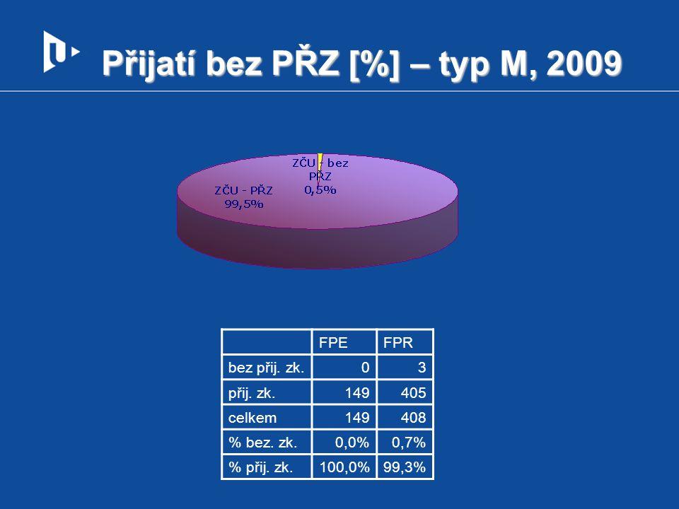 Přijatí bez PŘZ [%] – typ M, 2009